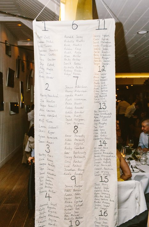 Guest List - Aimee and Christopher Wedding at Stokehouse